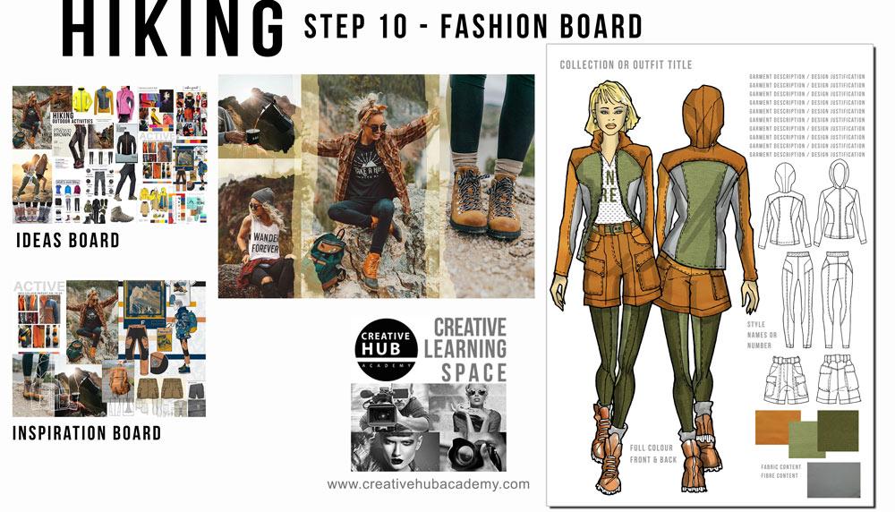 Fashion For The Sun Creative Hub Academy